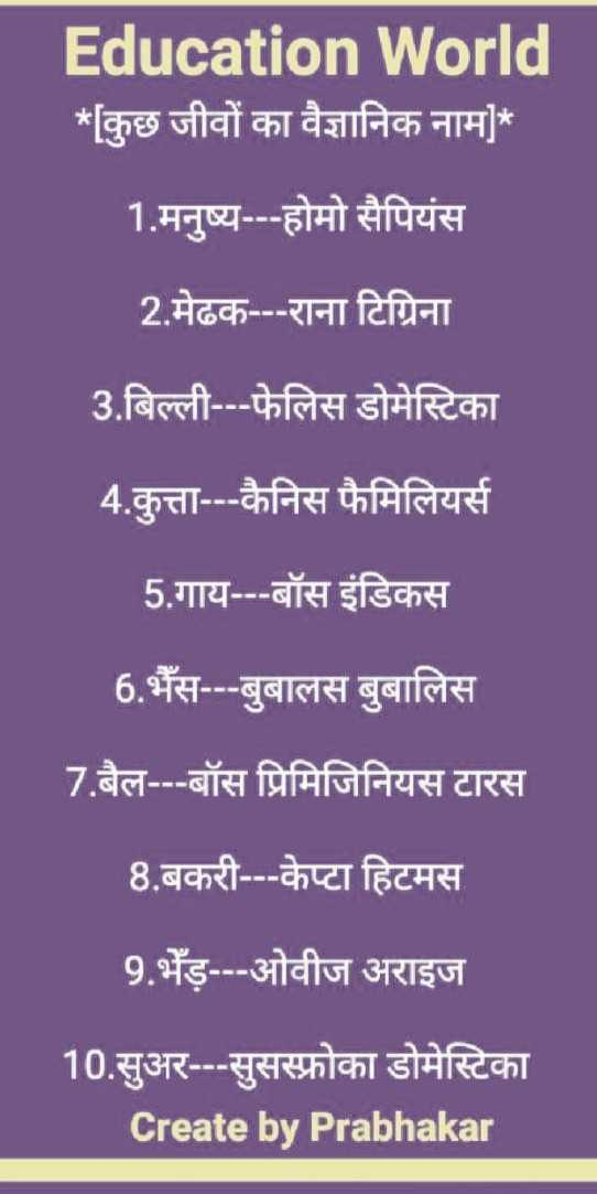 भारतीय संविधान - Education World * [ कुछ जीवों का वैज्ञानिक नाम ] * 1 . मनुष्य - - - होमो सैपियंस 2 . मेढक - - - राना टिग्रिना 3 . बिल्ली - - - फेलिस डोमेस्टिका 4 . - - - कैनिस फैमिलियर्स 5 . गाय - - - बॉस इंडिकस 6 . भैस - - - बुबालस बुबालिस 7 . बैल - - - बॉस प्रिमिजिनियस टारस 8 . बकरी - - - केप्टा हिटमस 9 . . - - - ओवीज अराइज 10 . सुअर - - - सुसस्क्रोका डोमेस्टिका Create by Prabhakar - ShareChat