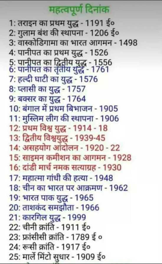 महत्वपूर्ण - महत्वपूर्ण दिनांक 1 : तराइन का प्रथम युद्ध - 1191 ई० 2 : गुलाम बंश की स्थापना - 1206 ई० 3 : वास्कोडिगामा का भारत आगमन - 1498 4 : पानीपत का प्रथम युद्ध - 1526 5 : पानीपत का द्वितीय युद्ध - 1556 6 : पानीपत का तृतीय युद्ध - 1761 7 : हल्दी घाटी का युद्ध - 1576 8 : प्लासी का युद्ध - 1757 9 : बक्सर का युद्ध - 1764 10 : बंगाल में प्रथम बिभाजन - 1905 11 : मुस्लिम लीग की स्थापना - 1906 12 : प्रथम विश्व युद्ध - 1914 - 18 13 : द्वितीय विश्वयुद्ध - 1939 - 45 14 : असहयोग आंदोलन - 1920 - 22 15 : साइमन कमीशन का आगमन - 1928 16 : दांडी मार्च नमक सत्याग्रह - 1930 17 : महात्मा गांधी की हत्या - 1948 18 : चीन का भारत पर आक्रमण - 1962 19 : भारत पाक युद्ध - 1965 20 : ताशकंद समझौता - 1966 21 : कारगिल युद्ध - 1999 22 : चीनी क्रांति - 1911 ई० 23 : फ्रांसीसी क्रांति - 1789 ई० 24 : रूसी क्रांति - 1917 ई० 25 : मार्ले मिंटो सुधार - 1909 ई० - ShareChat