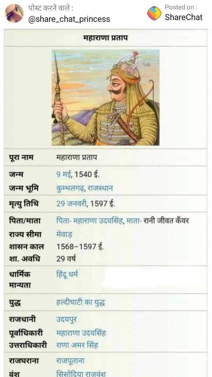 🚩 महाराणा प्रताप जयंती - पोस्ट करने वाले : @ share _ chat _ princess Posted on : ShareChat महाराणा प्रताप पूरा नाम महाराणा प्रताप जन्म 9 मई , 1540 ई . जन्म भूमि कुम्भलगढ़ , राजस्थान मृत्यु तिथि 29 जनवरी , 1597 ई . पिता / माता पिता - महाराणा उदयसिंह , माता - रानी जीवत कँवर राज्य सीमा मेवाड़ शासन काल 1568 - 1597 ई . शा . अवधि 29 वर्ष धार्मिक हिंदू धर्म मान्यता | हल्दीघाटी का युद्ध राजधानी उदयपुर पूर्वाधिकारी महाराणा उदयसिंह उत्तराधिकारी राणा अमर सिंह राजघराना राजपूताना वंश सिसोदिया राजवंश - ShareChat