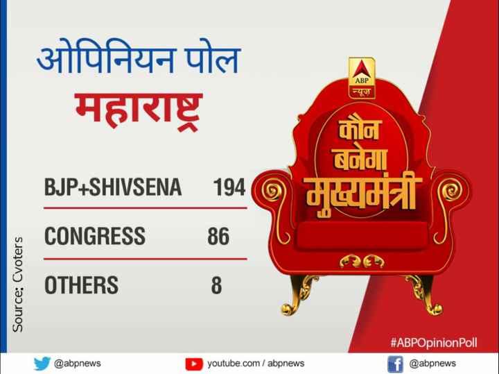 महाराष्ट्र न्यूज़ - ABP न्यूज़ ओपिनियन पोल महाराष्ट्र कौन बनेगा BJP + SHIVSENA _ 1940 महामंत्री @ CONGRESS 866 OTHERS Source : Cvoters # ABPOpinionPoll f @ abpnews @ abpnews youtube . com / abpnews - ShareChat