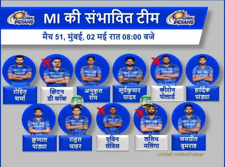 🏏 मुंबई 🔵 vs हैदराबाद 🧡 - TW ( KEHUMBAI A MI की संभावित टीम मैच 51 , मुंबई , 02 मई रात 08 : 00 बजे INDIANS SMUMBAI INDIANS * HINo PHTLE SAMSUNG dary SAMSUNG BKTL GR MSUNG SAMSUNG SAMSUNG रोहित विटन अनुकूल राय सूर्यकुमार यादव कीरोन पोलार्ड हार्दिक पाड्या शर्मा डीकॉक SAMSUNG TL 2 SAMSUNS RONTL SAMSUNG SAMSUNG R क्रुणाल पाड्या राहुल चाहर एविन लेविस लसिथ जसप्रीत मलिंगा बुमराह cricket mahakhabar - ShareChat