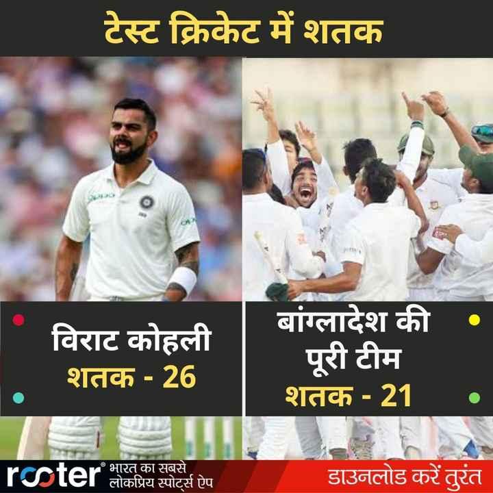 🥇 मेरा फेवरेट खिलाड़ी - टेस्ट क्रिकेट में शतक विराट कोहली शतक - 26 बांग्लादेश की परी टीम शतक - 21 भारत का सबसे लोकप्रिय स्पोटर्स ऐप डाउनलोड करें तुरंत - ShareChat