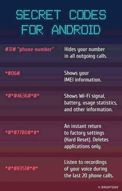 📱 मेरा स्मार्टफोन - SECRET CODES FOR ANDROID # 31 # phone number Hides your number in all outgoing calls . * # 06 # Shows your IMEI information . * # * # 4636 # * # * Shows Wi - Fi signal , battery , usage statistics , and other information . * # * # 7780 # * # * An instant return to factory settings ( Hard Reset ) . Deletes applications only . * # * # 8351 # * # * Listen to recordings of your voice during the last 20 phone calls . BRIGHTSIDE - ShareChat