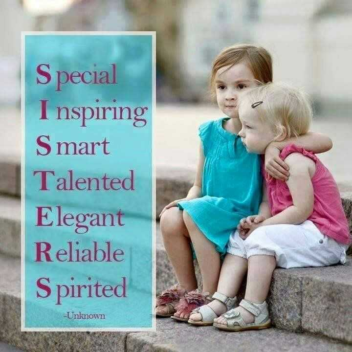 👭 मेरी प्यारी बहना - Special I nspiring Smart Talented Elegant Reliable Spirited - Unknown - ShareChat