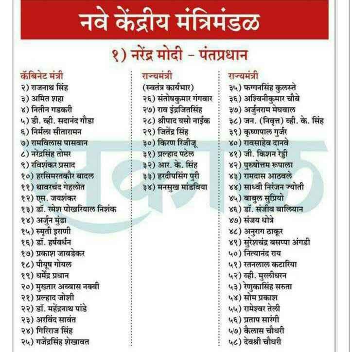 📣मोदींचे मंत्रीमंडळ - नवे केंद्रीय मंत्रिमंडळ १ ) नरेंद्र मोदी - पंतप्रधान राज्यमंत्री ( स्वतंत्र कार्यभार ) २६ ) संतोषकुमार गंगवार २७ ) राव इंद्रजितसिंह २८ ) श्रीपाद यसो नाईक २९ ) जितेंद्र सिंह ३० ) किरण रिजीजू ३१ ) प्रल्हाद पटेल ३२ ) आर . के . सिंह ३३ ) हरदीपसिंग पुरी ३४ ) मनसुख मांडविया कॅबिनेट मंत्री २ ) राजनाथ सिंह ३ ) अमित शहा ४ ) नितीन गडकरी ५ ) डी . व्ही . सदानंद गौडा ६ ) निर्मला सीतारामन ७ ) रामविलास पासवान ८ ) नरेंद्रसिंह तोमर ९ ) रविशंकर प्रसाद १० ) हरसिमरतकौर बादल ११ ) थावरचंद गेहलोत १२ ) एस . जयशंकर १३ ) डॉ . रमेश पोखरियाल निशंक १४ ) अर्जुन मुंडा १५ ) स्मृती इराणी १६ ) डॉ . हर्षवर्धन १७ ) प्रकाश जावडेकर १८ ) पीयूष गोयल १९ ) धर्मेंद्र प्रधान २० ) मुख्तार अब्बास नक्वी २१ ) प्रल्हाद जोशी २२ ) डॉ . महेंद्रनाथ पांडे २३ ) अरविंद सावंत २४ ) गिरिराज सिंह २५ ) गजेंद्रसिंह शेखावत राज्यमंत्री ३५ ) फग्गनसिंह कुलस्ते ३६ ) अश्विनीकुमार चौबे ३७ ) अर्जुनराम मेघवाल ३८ ) जन . ( निवृत्त ) व्ही . के . सिंह ३९ ) कृष्णपाल गुर्जर ४० ) रावसाहेब दानवे ४१ ) जी . किशन रेड्डी ४२ ) पुरुषोत्तम रूपाला ४३ ) रामदास आठवले ४४ ) साध्वी निरंजन ज्योती ४५ ) बाबुल सुप्रियो ४६ ) डॉ . संजीव बालियान ४७ ) संजय धोत्रे ४८ ) अनुराग ठाकूर ४९ ) सुरेशचंद्र बसप्पा अंगड़ी ५० ) नित्यानंद राय ५१ ) रतनलाल कटारिया ५२ ) व्ही . मुरलीधरन । ५३ ) रेणुकासिंह सरुता ५४ ) सोम प्रकाश ५५ ) रामेश्वर तेली ५६ ) प्रताप सारंगी ५७ ) कैलास चौधरी ५८ ) देवश्री चौधरी - ShareChat