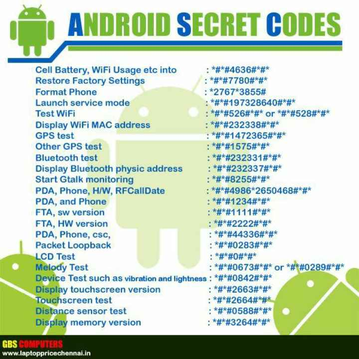 📱 मोबाइल/कंप्यूटर ट्रिक्स - ANDROID SECRET CODES Cell Battery , WiFi Usage etc into : * # * # 4636 # * # * Restore Factory Settings : * # * # 7780 # * # * Format Phone : * 2767 * 3855 # Launch service mode : * # * # 197328640 # * # * Test WiFi : * # * # 526 # * # * or * # * # 528 # * # * Display WiFi MAC address : * # * # 232338 # * # * GPS test : * # * # 1472365 # * # * Other GPS test : * # * # 1575 # * # * Bluetooth test : * # * # 232331 # * # * Display Bluetooth physic address : * # * # 232337 # * # * Start Gtalk monitoring : * # * # 8255 # * # * PDA , Phone , H / W , RFCallDate : * # * # 4986 * 2650468 # * # * PDA , and Phone : * # * # 1234 # * # * FTA , sw version : * # * # 1111 # * # * FTA , HW version : * # * # 2222 # * # * PDA , Phone , csc , : * # * # 44336 # * # * Packet Loopback : * # * # 0283 # * # * LCD Test : * # * # O # * # * Melody Test : * # * # 0673 # * # * or * # * # 0289 # * # * Device Test such as vibration and lightness : * # * # 0842 # * # * Display touchscreen version : * # * # 2663 # * # * Touchscreen test : * # * # 2664 # * # * Distance sensor test : * # * # 0588 # * # * Display memory version : * # * # 3264 # * # * GBS COMPUTERS www . laptoppricechennai . in - ShareChat