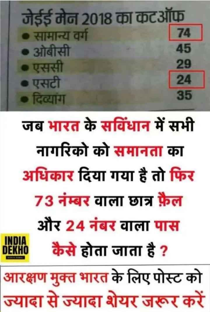 🌐 राष्ट्रीय-अंतराष्ट्रीय खबरें - जेईई मेन 2018 का कटऑफ • सामान्य वर्ग | 74 •ओबीसी 45 . एससी 29 एसटी 124 दिव्यांग 35 जब भारत के सविंधान में सभी नागरिको को समानता का अधिकार दिया गया है तो फिर 73 नंम्बर वाला छात्र फ़ैल और 24 नंबर वाला पास कैसे होता जाता है ? आरक्षण मुक्त भारत के लिए पोस्ट को ज्यादा से ज्यादा शेयर जरूर करें INDIA DEKHO - ShareChat