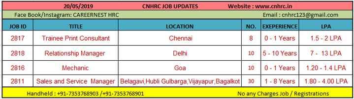 लाजावब जॉब - CNHRC JOB UPDATES 20 / 05 / 2019 Face Book / Instagram : CAREERNEST HRC JOB ID TITLE 2817 Trainee Print Consultant LOCATION Website : www . cnhrc . in Email : cnhrc123 @ gmail . com NO . EXEPERIENCE LPA 8 0 - 1 Years 1 . 5 - 2 LPA 10 5 - 10 Years 7 - 13 LPA Chennai 2818 Relationship Manager Delhi 2816 Mechanic Goa 10 0 - 1 Years 1 . 20 - 1 . 4 LPA 2811 Sales and Service Manager Belagavi , Hubli Gulbarga , Vijayapur , Bagalkot | 30 | 1 - 8 Years 1 . 80 - 4 . 00 LPA Handheld : + 91 - 7353768903 / + 91 - 7353768901 No any Charges Job / Registrations - ShareChat