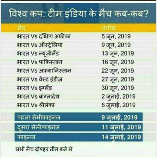 📅वर्ल्ड कप टाईम टेबल - विश्व कप : टीम इंडिया के मैच कब - कब ? मैच भारत Vs दक्षिण अफ्रीका भारत Vs ऑस्ट्रेलिया भारत Vs न्यूज़ीलैंड भारत Vs पाकिस्तान भारत Vs अफ़गानिस्तान भारत Vs वेस्ट इंडीज़ भारत Vs इंग्लैंड भारत Vs बांग्लादेश भारत vs श्रीलंका तारीख 5 जून , 2019 9 जून , 2019 13 जून , 2019 16 जून , 2019 22 जून , 2019 27 जून , 2019 30 जून , 2019 2 जुलाई , 2019 6 जुलाई , 2019 9 जुलाई , 2019 11 जुलाई , 2019 | 14 जुलाई , 2019 | पहला सेमीफाइनल | दूसरा सेमीफ़ाइनल फाइनल सभी मैच दोपहर तीन बजे से - ShareChat