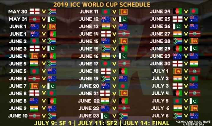 🗓 वर्ल्ड कप शेड्यूल - K . V > > 2019 ICC WORLD CUP SCHEDULE MAY 30 V JUNE 11 JUNE 24 V MAY 31 — R - VIC JUNE 12 Vlo JUNE 25 IV JUNE 1 JUNE 13 V * : JUNE 26 16 V * JUNE 1 JUNE 14 JUNE 27 JUNE 2 JUNE 15 * v A JUNE 28 > V4 JUNE 3 JUNE 15 V JUNE 29 JUNE 4 JUNE 16 avlo JUNE 29 JUNE 5 V > JUNE 17 JUNE 30 JUNE 5 V * JUNE 18 JULY 1 v JUNE 6 - - V * JUNE 19 V * * : JULY 2 V JUNE 7 A vle JUNE 20 * : v JULY 3 JUNE 8 V JUNE 21 JULY 4 el v - - JUNE 8 V JUNE 22 JULY 5 JUNE 9 0 V JUNE 22 * V JULY 6 VID JUNE 10 - - - V JUNE 230 V JULY 6 > V * JULY 9 : SF 1 | JULY 11 : SF2 | JULY 14 : FINAL * SEMIS AND FINAL HAVE V > > > > > > - ShareChat