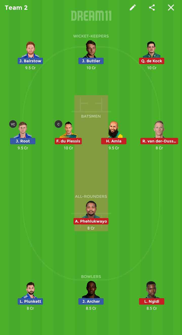 DREAM 11 prediction    - Author on ShareChat - Team India