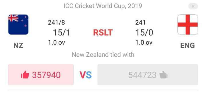 🏆 वर्ल्ड कप 2019 - ICC Cricket World Cup , 2019 241 241 / 8 15 / 1 1 . 0 ov RSLT 15 / 0 1 . 0 ov NZ ENG New Zealand tied with it 357940 VS 544723 ) - ShareChat