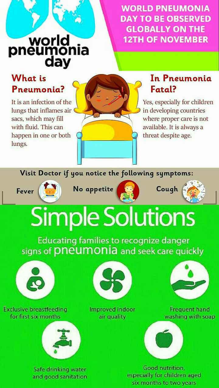 🌍विश्व निमोनिया दिवस - WORLD PNEUMONIA DAY TO BE OBSERVED GLOBALLY ON THE 12TH OF NOVEMBER world pneumonia day What is Pneumonia ? It is an infection of the lungs that inflames air sacs , which may fill with fluid . This can happen in one or both lungs . In Pneumonia Fatal ? Yes , especially for children in developing countries where proper care is not available . It is always a threat despite age . Visit Doctor if you notice the following symptoms : Fever No appetite Cough Simple Solutions Educating families to recognize danger signs of pneumonia and seek care quickly Exclusive breastfeeding for first six months Improved indoor air quality Frequent hand washing with soap © O Safe drinking water and good sanitation Good nutrition especially for children aged six months to two years - ShareChat