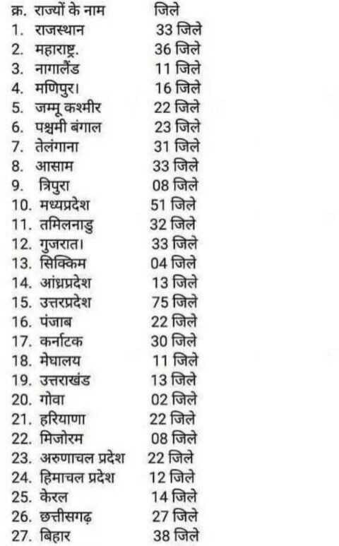 📰 शिक्षा अउर रोज़गार जानकारी - क्र . राज्यों के नाम 1 . राजस्थान 2 . महाराष्ट्र . 3 . नागालैंड 4 . मणिपुर । 5 . जम्मू कश्मीर 6 . पश्चमी बंगाल 7 . तेलंगाना 8 . आसाम 9 . त्रिपुरा 10 . मध्यप्रदेश 11 . तमिलनाडु 12 . गुजरात । 13 . सिक्किम 14 . आंध्रप्रदेश 15 . उत्तरप्रदेश 16 . पंजाब 17 . कर्नाटक 18 . मेघालय 19 . उत्तराखंड 20 . गोवा 21 . हरियाणा 22 . मिजोरम 23 . अरुणाचल प्रदेश 24 . हिमाचल प्रदेश 25 . केरल 26 . छत्तीसगढ़ 27 . बिहार जिले 33 जिले 36 जिले 11 जिले 16 जिले 22 जिले 23 जिले 31 जिले 33 जिले 08 जिले 51 जिले 32 जिले 33 जिले 04 जिले 13 जिले 75 जिले 22 जिले 30 जिले 11 जिले 13 जिले 02 जिले 22 जिले 08 जिले 22 जिले 12 जिले 14 जिले 27 जिले 38 जिले - ShareChat