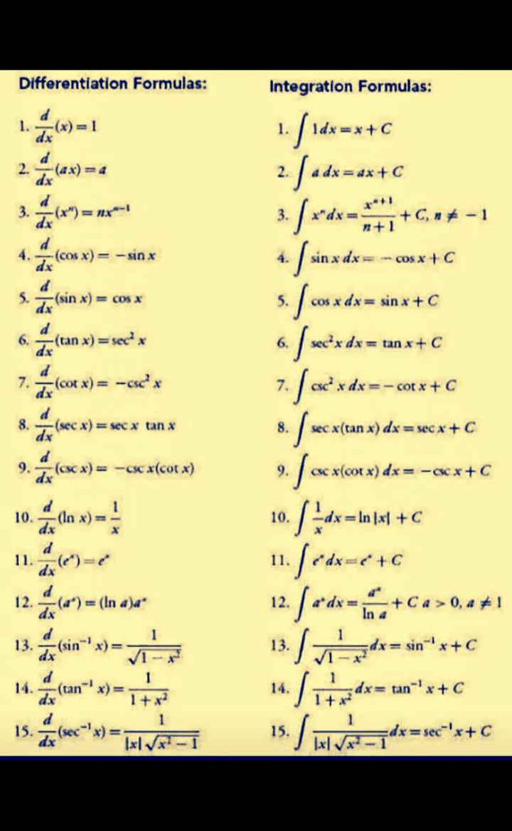 🧮 शेयरचैट गणित एक्सपर्ट - Differentiation Formulas : Integration Formulas : 1 . / 1dx = x + C 2 . f adx = ax + C ( cos x ) = - sin x COS * ( sin x ) = cos x ( can x ) = sec x 4 . [ sin x dx = - cos x + C 5 . cos x dx = sin x + c 6 . / see * x dx = tan x + c 7 . [ x 4x = - cor x + C 8 . / secx ( tan x ) dx = secx + c ( cotx ) = - - cscx ( sec x ) = sec x tan * * ) = - cscx ( cotx ) or x ) dx = - x + C 12 . - ( + ) = ( In aja 10 . / dx = n xl + C 11 . / cdx = e + c 12 . / ads - + Ca > 0 , 2 + 1 13 . / vide = sinº x + C 1 . / it wide = tan x + c 15 . 1x Vrī | | | - = dx = sec - ' x + C - - ShareChat