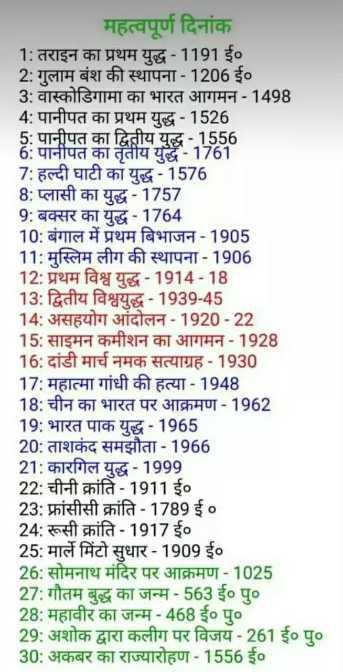 💡 शेयरचैट सामान्य ज्ञान - महत्वपूर्ण दिनांक 1 : तराइन का प्रथम युद्ध - 1191 ई० 2 : गुलाम बंश की स्थापना - 1206 ई० 3 : वास्कोडिगामा का भारत आगमन - 1498 4 : पानीपत का प्रथम युद्ध - 1526 5 : पानीपत का द्वितीय युद्ध - 1556 6 : पानीपत का तृतीय युद्ध - 1761 7 : हल्दी घाटी का युद्ध - 1576 8 : प्लासी का युद्ध - 1757 9 : बक्सर का युद्ध - 1764 10 : बंगाल में प्रथम बिभाजन - 1905 11 : मुस्लिम लीग की स्थापना - 1906 12 : प्रथम विश्व युद्ध - 1914 - 18 13 : द्वितीय विश्वयुद्ध - 1939 - 45 14 : असहयोग आंदोलन - 1920 - 22 15 : साइमन कमीशन का आगमन - 1928 16 : दांडी मार्च नमक सत्याग्रह - 1930 17 : महात्मा गांधी की हत्या - 1948 18 : चीन का भारत पर आक्रमण - 1962 19 : भारत पाक युद्ध - 1965 20 : ताशकंद समझौता - 1966 21 : कारगिल युद्ध - 1999 22 : चीनी क्रांति - 1911 ई० 23 : फ्रांसीसी क्रांति - 1789 ई० 24 : रूसी क्रांति - 1917 ई० 25 : मार्ले मिंटो सुधार - 1909 ई० 26 : सोमनाथ मंदिर पर आक्रमण - 1025 27 : गौतम बुद्ध का जन्म - 563 ई० पु० 28 : महावीर का जन्म - 468 ई० पु० 29 : अशोक द्वारा कलीग पर विजय - 261 ई० पु० 30 : अकबर का राज्यारोहण - 1556 ई० - ShareChat
