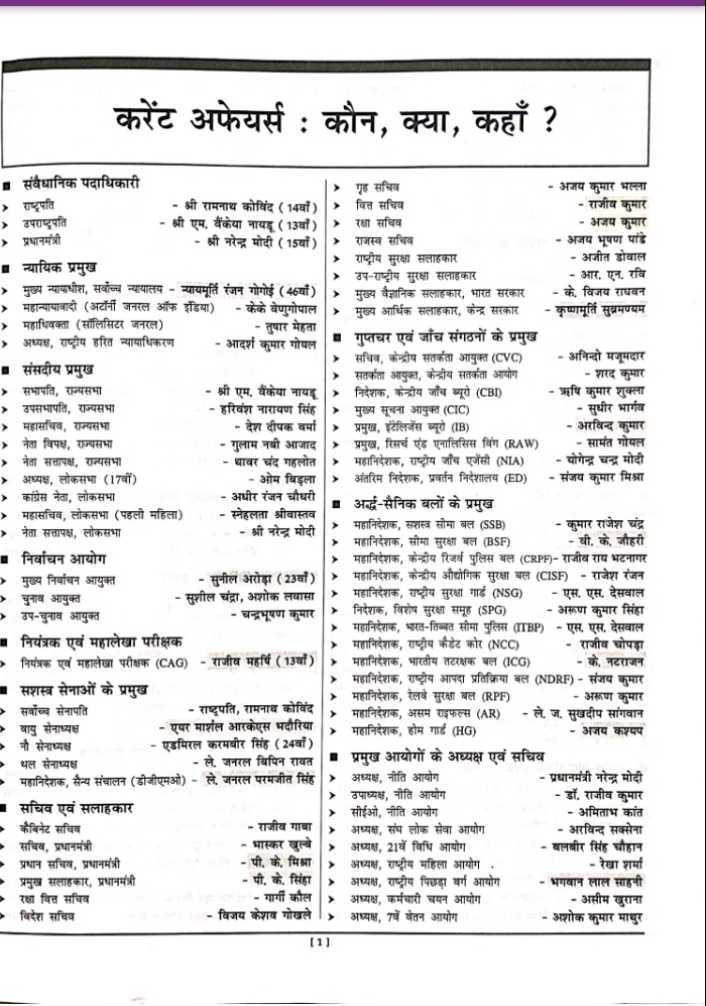 💡 शेयरचैट सामान्य ज्ञान - करेंट अफेयर्स : कौन , क्या , कहाँ ? - संवैधानिक पदाधिकारी > गृह सचिव - अजय कुमार भल्ला > राष्ट्रपति _ _ - श्री रामनाथ कोविंद ( 14वाँ ) वित्त सचिव - राजीव कुमार > उपराष्ट्रपति - श्री एम , बैंकेया नायडू ( 13वाँ ) > रक्षा सचिव - अजय कुमार > प्रधानमंत्री - श्री नरेन्द्र मोदी ( 15याँ ) » राजस्व सचिव - अजय भूषण पांडे राष्ट्रीय सुरक्षा सलाहकार - अजीत डोवाल . न्यायिक प्रमुख उप - राष्ट्रीय सुरक्षा सलाहकार - आर . एन . रवि > मुख्य न्यायाधीश , सर्वोच्च न्यायालय - न्यायमूर्ति रंजन गोगोई ( 46वाँ ) मुख्य वैज्ञानिक सलाहकार , भारत सरकार - के . विजय राघवन > महान्यायावादी ( अटॉर्नी जनरल ऑफ इंडिया ) - केके वेणुगोपाल मुख्य आर्थिक सलाहकार , केन्द्र सरकार - कृष्णमूर्ति सुब्रमण्यम > महाधिवक्ता ( सॉलिसिटर जनरल ) - तुषार मेहता > अध्यक्ष , राष्ट्रीय हरित न्यायाधिकरण - आदर्श कुमार गोयल . गुप्तचर एवं जाँच संगठनों के प्रमख सचिव , केन्द्रीय सतर्कता आयुक्त ( CVC ) - अनिन्दो मजूमदार . संसदीय प्रमुख सतर्कता आयुक्त , केन्द्रीय सतर्कता आयोग - शरद कुमार > सभापति , राज्यसभा - श्री एम . बैंकेया नायडू » निदेशक , केन्द्रीय जांच ब्यूरो ( CBI ) - ऋषि कुमार शुक्ला > उपसभापति , राज्यसभा - हरिवंश नारायण सिंह » मुख्य सूचना आयुक्त ( CIC ) - सुधीर भार्गव > महासचिव , राज्यसभा - देश दीपक वर्मा प्रमुख , इंटेलिजेंस ब्यूरो ( IB ) _ _ _ - अरविन्द कुमार > नेता विपक्ष , राज्यसभा - गुलाम नबी आजाद प्रमुख , रिसर्च एंड एनालिसिस विंग ( RAW ) - सामंत गोयल » नेता सत्तापक्ष , राज्यसभा - थावर चंद गहलोत महानिदेशक , राष्ट्रीय जांच एजेंसी ( NIA ) - योगेन्द्र चन्द्र मोदी > अध्यक्ष , लोकसभा ( 17वीं ) - ओम बिड़ला अंतरिम निदेशक , प्रवर्तन निदेशालय ( ED ) - संजय कुमार मिश्रा > कांग्रेस नेता , लोकसभा - अधीर रंजन चौधरी . अर्द्ध - सैनिक बलों के प्रमुख > महासचिव , लोकसभा ( पहली महिला ) - स्नेहलता श्रीवास्तव > नेता सत्तापक्ष , लोकसभा - श्री नरेन्द्र मोदी महानिदेशक , सशस्त्र सीमा बल ( SSB ) - कुमार राजेश चंद्र > महानिदेशक , सीमा सुरक्षा बल ( BSF ) - वी . के . जौहरी - निर्वाचन आयोग महानिदेशक , केन्द्रीय रिजर्व पुलिस बल ( CRPF ) - राजीव राय भटनागर > मुख्य निर्वाचन आयुक्त - सुनील अरोड़ा ( 23याँ )   महानिदेशक , केन्द्रीय औ