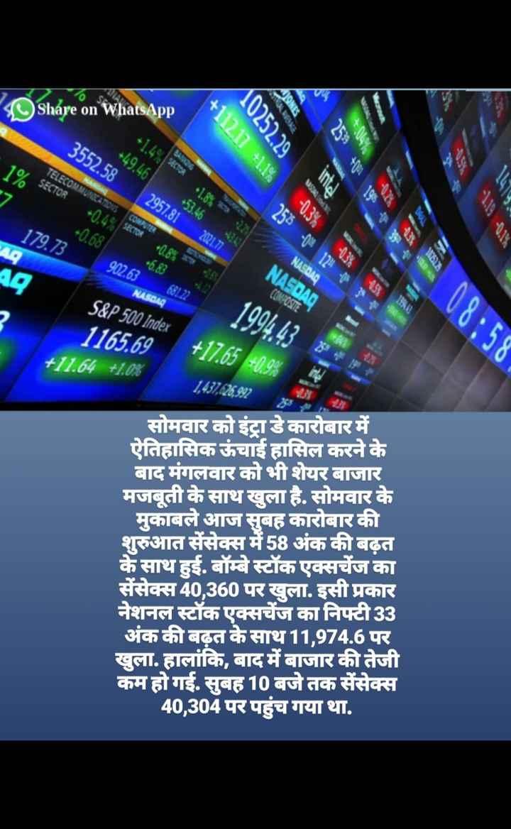 शेयर बाजार - Sháre on WhatsApp 3552 . 58 1025229 + 49 . 46 + 112 . 17 + 1 . 16 1 % sector - 0 . 43 + 0 . 8 % जात TELECOMMUNICATIONS 2 957 . 81   . 53 . 465 0 179 . 73 0 . 68 2021 . 77 902 . 63 + 6 . 83 NASDAG NASDAD AD 00 NA 6 81 . 22 S & P 500 Index 1994 . 43 1165 . 69 + 11 . 64 + 1 . 08 + 17 . 65 20 . 98 1 , 437 , 26 , 922 सोमवार को इंट्राडे कारोबार में ऐतिहासिक ऊंचाई हासिल करने के बाद मंगलवार को भी शेयर बाजार मजबूती के साथ खुला है . सोमवार के मुकाबले आज सुबह कारोबार की शुरुआत सेंसेक्स में 58 अंक की बढ़त के साथ हुई . बॉम्बे स्टॉक एक्सचेंज का सेंसेक्स 40 , 360 पर खुला . इसी प्रकार नेशनल स्टॉक एक्सचेंज का निफ्टी 33 अंक की बढ़त के साथ 11 , 974 . 6 पर खुला . हालांकि , बाद में बाजार की तेजी कम हो गई . सुबह 10 बजे तक सेंसेक्स 40 , 304 पर पहुंच गया था . - ShareChat