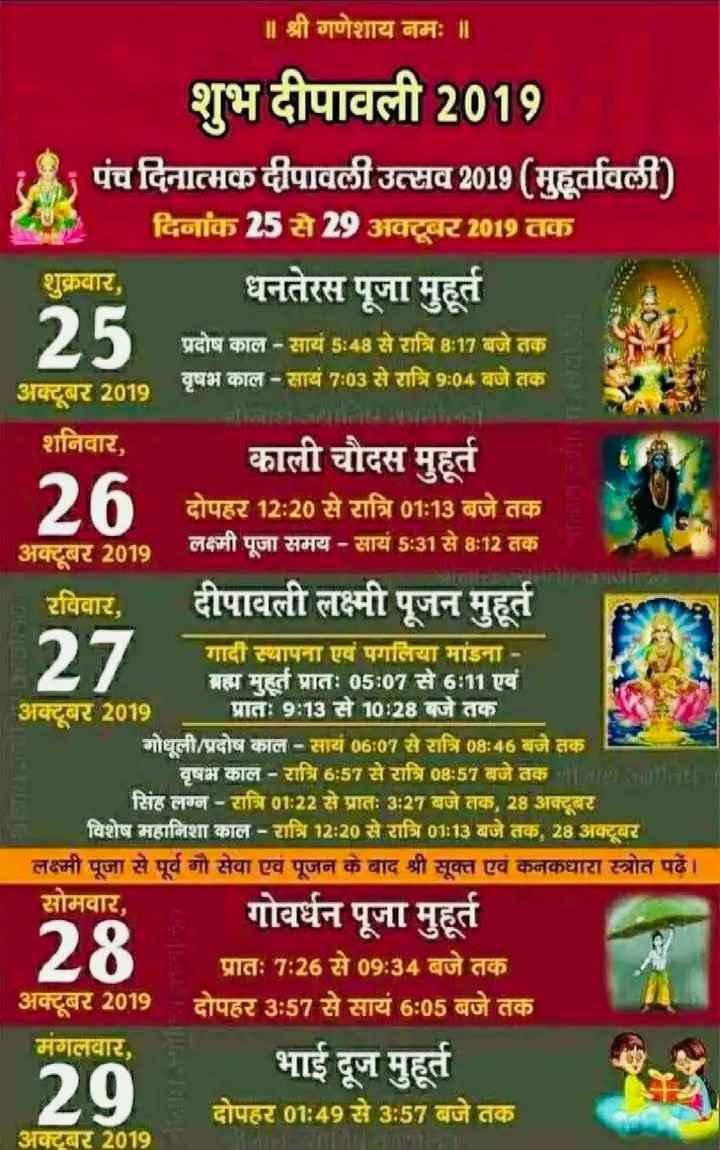 🙏 श्री लक्ष्मी पूजन - ॥ श्री गणेशाय नमः ॥ शुभ दीपावली 2019 पंच दिनात्मक दीपावली उत्सव 2019 ( मुहूर्तावली ) _ _ दिनांक 25 से 29 अक्टूबर 2019 तक शुक्रवार , धनतेरस पूजा मुहूर्त प्रदोष काल - सायं 5 : 48 से रात्रि 8 : 17 बजे तक अक्टूबर 2019 वृषभ काल - सायं 7 : 03 से रात्रि 9 : 04 बजे तक 27 शनिवार , काली चौदस मुहूर्त 2 h दोपहर 12 : 20 से रात्रि 01 : 13 बजे तक अक्टूबर 2019 लक्ष्मी पूजा समय - सायं 5 : 31 से 8 : 12 तक रविवार , दीपावली लक्ष्मी पूजन मुहूर्त गादी स्थापना एवं पगलिया मांडना ब्रह्म मुहूर्त प्रातः 05 : 07 से 6 : 11 एवं अक्टूबर 2019 प्रातः 9 : 13 से 10 : 28 बजे तक । गोधूली / प्रदोष काल - सायं 06 : 07 से रात्रि 08 : 45 बजे तक वृषभ काल - रात्रि 6 : 57 से रात्रि 08 : 57 बजे तक याता सिंह लग्न - रात्रि 01 : 22 से प्रात : 3 : 27 बजे तक , 28 अक्टूबर विशेष महानिशा काल - रात्रि 12 : 20 से रात्रि 01 : 13 बजे तक , 28 अक्टूबर लक्ष्मी पूजा से पूर्व गौ सेवा एवं पूजन के बाद श्री सूक्त एवं कनकधारा स्त्रोत पढ़ें । सोमवार , गोवर्धन पूजा मुहूर्त 28 40 प्रातः 7 : 26 से 09 : 34 बजे तक अक्टूबर 2019 दोपहर 3 : 57 से सायं 6 : 05 बजे तक मंगलवार , _ _ _ भाई दूज मुहूर्त दोपहर 01 : 49 से 3 : 57 बजे तक । अक्टूबर 2019 29 - ShareChat