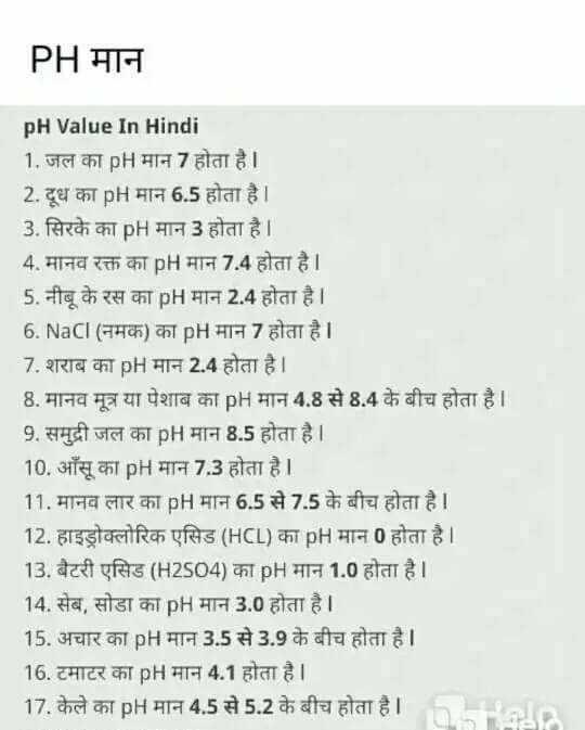 🧮 सरल गणित / Reasoning - PH मान pH Value In Hindi 1 . जल का pH मान 7 होता है । 2 . दूध का pH मान 6 . 5 होता है । 3 . सिरके का pH मान 3 होता है । 4 . मानव रक्त का pH मान 7 . 4 होता है । 5 . नीबू के रस का pH मान 2 . 4 होता है । 6 . NaCI ( नमक ) का pH मान 7 होता है । 7 . शराब का pH मान 2 . 4 होता है । 8 . मानव मूत्र या पेशाब का pH मान 4 . 8 से 8 . 4 के बीच होता है । 9 . समुद्री जल का pH मान 8 . 5 होता है । 10 . आँसू का pH मान 7 . 3 होता है । 11 . मानव लार का pH मान 6 . 5 से 7 . 5 के बीच होता है । 12 . हाइड्रोक्लोरिक एसिड ( HCL ) का pH मान 0 होता है । 13 . बैटरी एसिड ( H2SO4 ) का pH मान 1 . 0 होता है । 14 . सेब , सोडा का pH मान 3 . 0 होता है । 15 . अचार का pH मान 3 . 5 से 3 . 9 के बीच होता है । 16 . टमाटर का pH मान 4 . 1 होता है । 17 . केले का pH मान 4 . 5 से 5 . 2 के बीच होता है । - ShareChat