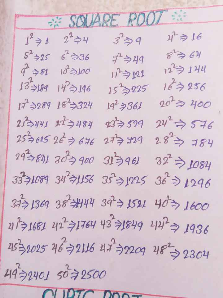 🧮 सरल गणित / Reasoning - SQUARE ROOTS 1²7 1 2²34 ²9 24² = 16 5²25 ²36 2349 8² 64 9 81 10²7200 123 121 12 144 13 7189 14²7 296 15²225 16256 173289 18°2324 1427361 2022 400 2132441 22 7 484 22² 7 529 22² 576 25 625 26 676 2737 929 28 27 784 29²3841 38 900 312 ) 46 ) 32² = > 1084 337 1089 34²22156 357 1225 38 = 1296 373 1369 38°38444 39 = 1522 40 1600 21791681 42 ? 71764 43 ' > 1849 42237 1936 4532025 4672116 47°19209 48 ? > 2304 4432401 số72500 UTC 1007 - ShareChat