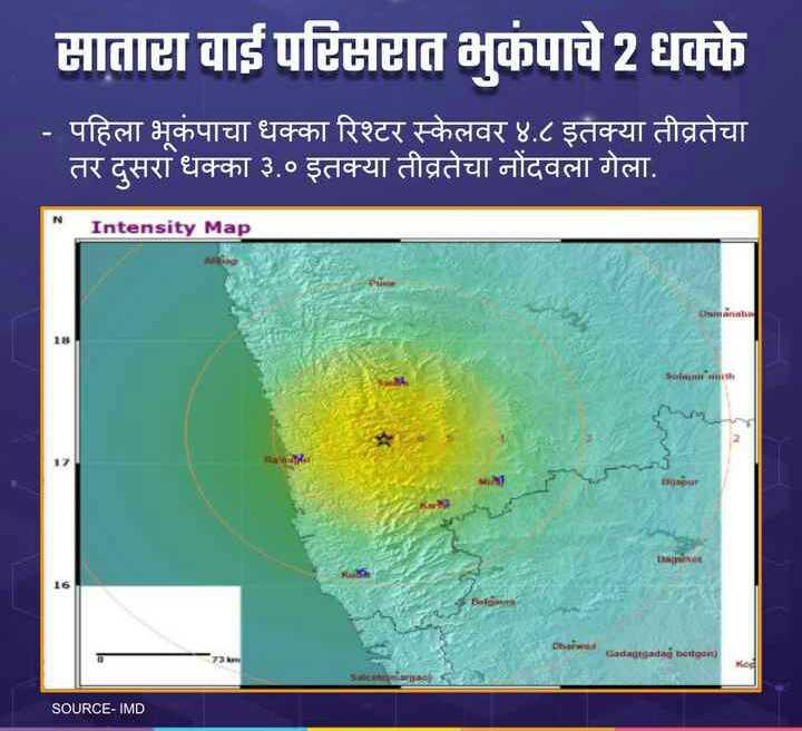 🗞साताऱ्यात भुकंपाचे धक्के - माता बाई परिमात भुकंपाचे 2 धक्के - पहिला भूकंपाचा धक्का रिश्टर स्केलवर ४ . ८ इतक्या तीव्रतेचा तर दुसरा धक्का ३ . ० इतक्या तीव्रतेचा नोंदवला गेला . । Intensity Map P । । । । । । 1 । । । । sartatisaila tillers ) SOURCE - IMD - ShareChat