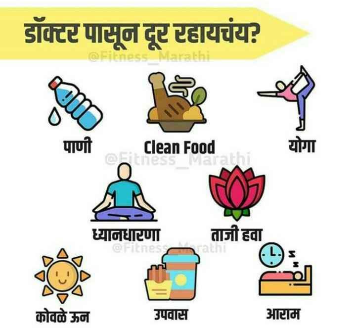 🥗सात्विक आहार दिवस - डॉक्टर पासून दूर रहायचंय ? பர் Clean Food | योगा याणा जी हवा कोवळे ऊन उपवास आसाम - ShareChat