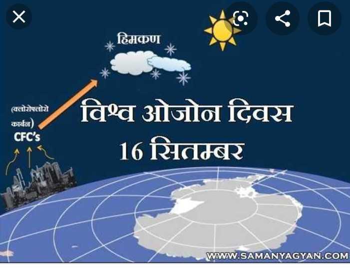 🙏 हिंदी दिवस - * टिमकण करा हिमकण ( क्लोरोफ्लोये कार्वन ) CFC ' s लोत विश्व ओजोन दिवस 16 सितम्बर WWW . SAMANYAGYAN . COM - ShareChat