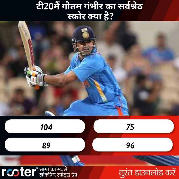 🎂 हैप्पी बर्थडे गौतम गंभीर - टी20मैं गौतम गंभीर का सर्वश्रेठ स्कोर क्या है ? TAIT 104 75 89 96 T भारत का सबसे uel लोकप्रिय स्पोर्ट्स ऐप तुरंत डाउनलोड करें - ShareChat
