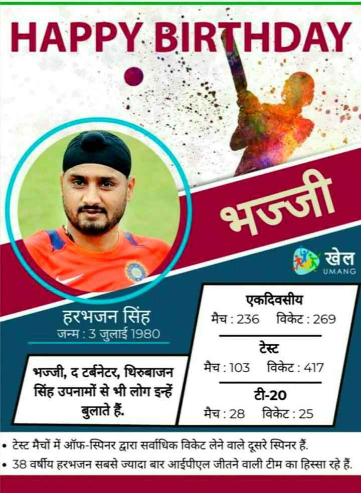 🎂 हैप्पी बर्थडे हरभजन सिंह - HAPPY BIRTHDAY भज्जी खेल UMANG हरभजन सिंह । जन्म : 3 जुलाई 1980   एकदिवसीय मैच : 236 विकेट : 269 टेस्ट मैच : 103 विकेट : 417 भज्जी , द टर्बनेटर , थिरुबाजन सिंह उपनामों से भी लोग इन्हें बुलाते हैं .   टी - 20 मैच : 28 विकेट : 25 • टेस्ट मैचों में ऑफ - स्पिनर द्वारा सर्वाधिक विकेट लेने वाले दूसरे स्पिनर हैं . • 38 वर्षीय हरभजन सबसे ज्यादा बार आईपीएल जीतने वाली टीम का हिस्सा रहे हैं . - ShareChat
