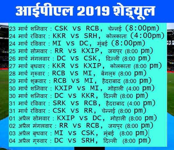আইপিএল ছবি - आईपीएल 2018 शेड्यूल 23 मार्च शनिवार : CSK Vs RCB , चेन्नई ( 8 : 00pm ) 24 मार्च रविवार : KKR Vs SRH , कोलकाता ( 4 : 00pm ) 24 मार्च रविवार : MT VS DC , मुंबई ( 8 : 00pm ) 25 मार्च सोमवार : RR Vs KXIP , जयपुर ( 8 : 00 pm ) 26 मार्च मंगलवार : DC vs CSK , दिल्ली ( 8 : 00 pm ) 27 मार्च बुधवार : KKR Vs KXTP , कोलकाता ( 8 : 00 pm ) 28 मार्च गुरुवार : RCB VS MI , बेंगलुरु ( 8 : 00 pm ) 29 मार्च शुक्रवार : RCB VS MI , हैदराबाद ( 8 : 00 pm ) 30 मार्च शनिवार : KXIP Vs MT , मोहाली ( 4 : 00 pm ) 30 मार्च शनिवार : DC Vs KKR , दिल्ली ( 8 : 00 pm ) 31 मार्च रविवार : SRK Vs RCB , हैदराबाद ( 4 : 00 pm ) 31 मार्च रविवार : CSK Vs RR , चेन्नई ( 8 : 00 pm ) 01 अप्रैल सोमवार : KXIP Vs Dc , मोहाली ( 8 : 00 pm ) 02 अप्रैल मंगलवार : RR Vs RCB , जयपुर ( 8 : 00 pm ) 03 अप्रैल बुधवार : MI Vs CSK , मुंबई ( 8 : 00 pm ) 04 अप्रैल गुरुवार : DC Vs SRH , दिल्ली ( 8 : 00 pm ) - ShareChat