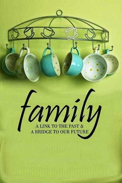 আন্তর্জাতিক পরিবার দিবস - family A LINK TO THE PAST & A BRIDGE TO OUR FUTURE - ShareChat