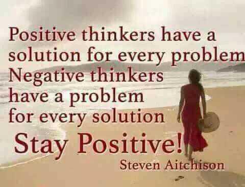 🤔আমার চিন্তা ভাবনা - Positive thinkers have a solution for every problem Negative thinkers have a problem for every solution Stay Positive ! Steven Aitchison - ShareChat