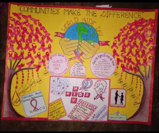 ওয়ার্ল্ড AIDS ডে - COMMUNITIES MAKE TNE DIFFERENCE VAIDA VORIT - Dec WORLD DS DAY NATIONAL . A NACO - ShareChat