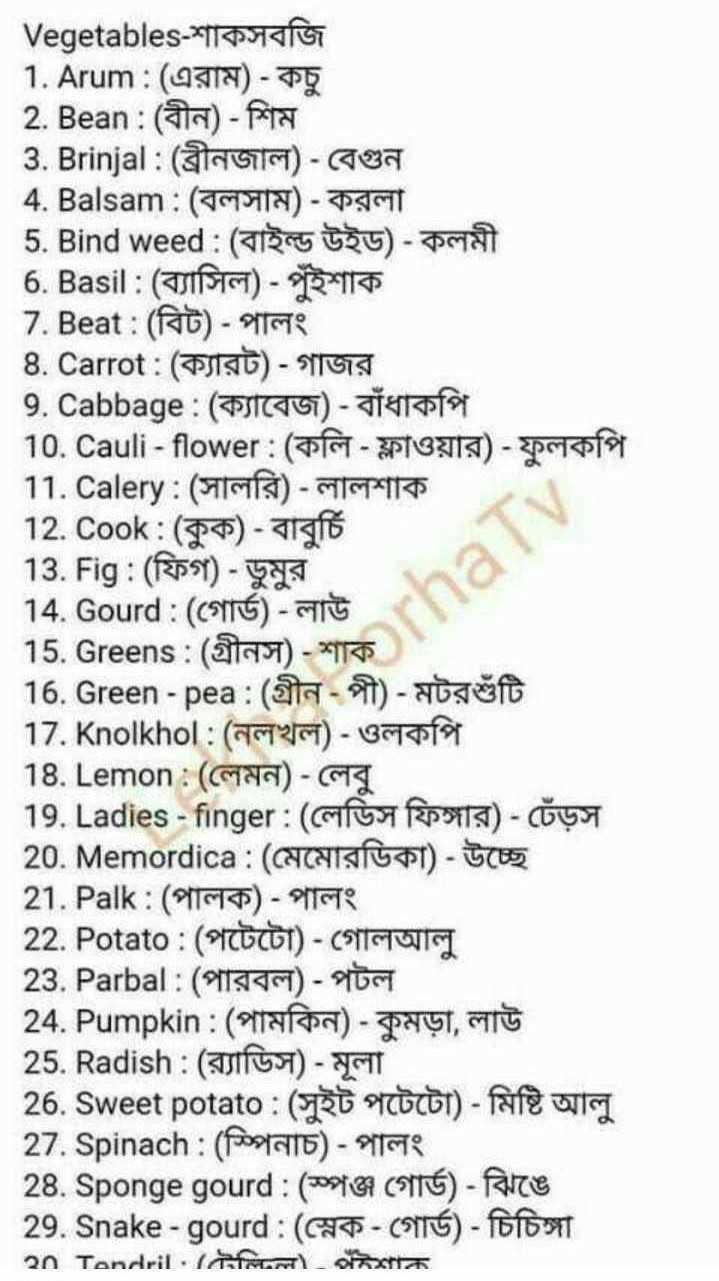 📰জেনারেল নলেজ - Vegetables - শাকসবজি 1 . Arum : ( এরাম ) - কচু 2 . Bean : ( বীন ) - শিম । 3 . Brinjal : ( ব্রীনজাল ) - বেগুন 4 . Balsam : ( বলসাম ) - করলা 5 . Bind weed : ( বাইল্ড উইড ) - কলমী 6 . Basil : ( ব্যাসিল ) - পুঁইশাক 7 . Beat : ( বিট ) - পালং । ৪ . Carrot : ( ক্যারট ) - গাজর 9 . cabbage : ( ক্যাবেজ ) - বাঁধাকপি 10 . Cauli - flower : ( কলি - ফ্লাওয়ার ) - ফুলকপি 11 . Calery : ( সালরি ) - লালশাক 12 . Cook : ( কুক ) - বাবুর্চি 13 . Fig : ( ফিগ ) - ডুমুর । 14 . Gourd : ( গাের্ড ) - লাউ 15 . Greens : ( গ্রীনস ) - শাক । 16 . Green - pea : ( গ্রীন - পী ) - মটরশুটি 17 . Knolkhol : ( নলখল ) - ওলকপি 18 . Lemon : ( লেমন ) - লেবু 19 . Ladies - finger : ( লেডিস ফিঙ্গার ) - তেঁড়স 20 . Memordica : ( মেমােরডিকা ) - উচ্ছে 21 . Palk : ( পালক ) - পালং 22 . Potato : ( পটেটো ) - গােলআলু 23 . Parbal : ( পারবল ) - পটল । 24 . Pumpkin : ( পামকিন ) - কুমড়া , লাউ 25 . Radish : ( র্যাডিস ) - মূলা । 26 . Sweet potato : ( সুইট পটেটো ) - মিষ্টি আলু 27 . Spinach : ( স্পিনাচ ) - পালং 28 . Sponge gourd : ( স্পঞ্জ গাের্ড ) - ঝিঙে | 29 . Snake - gourd : ( স্নেক - গাের্ড ) - চিচিঙ্গা । an Tondril • টেলিল ) মশাল orha - ShareChat