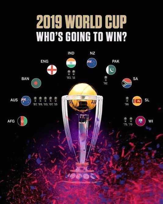 ধুন্ধুমার ওয়ার্ল্ড কাপ - 2019 WORLD CUP WHO ' S GOING TO WIN ? IND NZ ENG PAK BAN AUS 87 . 99 . 03 . 07 . 115 AFG - ShareChat