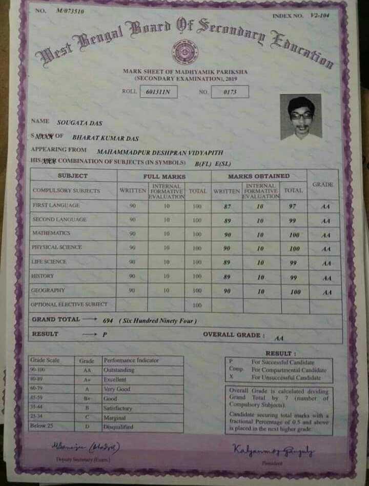 মাধ্যমিকের রেজাল্ট - NO , 073510 Of Secondary Educatin INDEX NO . 12 . 104 West Bengal Board ( 0 ) MARK SHEET OF MADHYAMIK PARIKSHA ( SECONDARY EXAMINATIONI , 2019 ROL . 60131N NO . 0173 GRADE 87 10 NAME SOUGATA DAS SAXXX OF BHARAT KUMAR DAS APPEARING FROM MARAMMADPUR DESHPRAN VIDYAPITH HIS RER COMBINATION OF SUBJECTS ( IN SYMBOLSI BFL ) E ( SL ) SUBJECT FULL MARKS MARKS OBTAINED INTERNAL INTERNAL COMPULSORY SUBJECTS WRITTEN FORMATIVE TOTAL WRITTEN LORMATIVE TOTAL EVALUATION EVALUATION FIRST LANGUAGE 10 100 97 SECOND LANGUAGE NGUAGE : 90 10 100 MATHEMATICS 90 10 100 90 700 PHYSICAL SCIENCE 90 10 100 LIFE SCIENCE 001010089 HISTORY 90 10 100 89 GEOGRAPHY 10100010 100 OPTIONAL ELECTIVE SURECT 100 GRAND TOTAL 694 ( Six Hundred Ninety Four ) RESULT OVERALL GRADE : 100 99 АА 99 АА Cicide Scale Ginde A RESULT For Successful Candidate Compartmental Candidate For Unsuccessful Candidate Comp Performance fodicator Outstanding Excellent Very Good Good Satisfactory Marial Diwalified Overall Grade is calculated dividing Grand Total by 7 ( number of Compolsory Subjects ) Ondidate securing total marks with Fractional Percentage of 0 . 5 and above s placed in the next higher grande Beler 25 Kalganman Ganguly - ShareChat