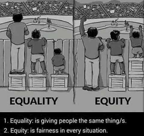 🏆 ਮੇਰਾ ਟੈਲੇੰਟ - EQUALITY EQUITY 1 . Equality is giving people the same thing / s . 2 . Equity : is fairness in every situation . - ShareChat