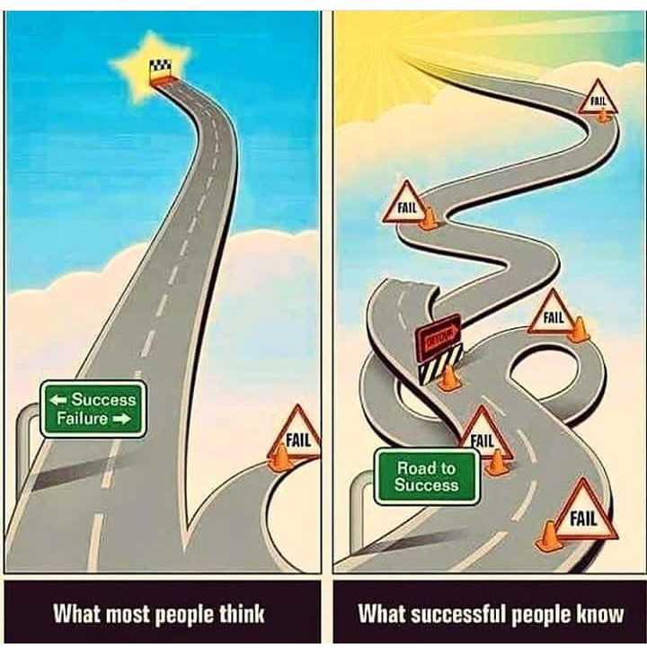 🔍 ਮਜ਼ੇਦਾਰ facts 🔖 - Success Failure FAIL Road to Success FAIL What most people think What successful people know - ShareChat