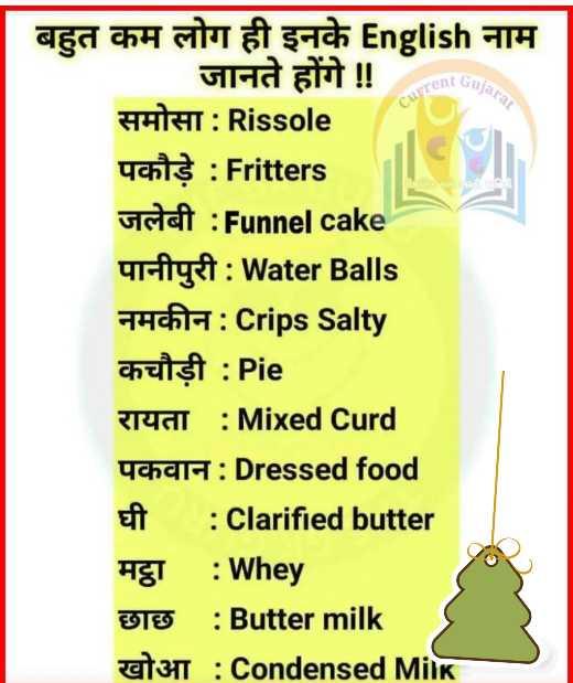 🔠 અંગ્રેજી શીખો અને શીખવો - REGujara Ganesaucha बहुत कम लोग ही इनके English नाम जानते होंगे ! ! समोसा : Rissole पकौड़े : Fritters जलेबी : Funnel cake पानीपुरी : Water Balls नमकीन : Crips Salty कचौड़ी : Pie रायता : Mixed Curd पकवान : Dressed food eft : Clarified butter मट्ठा : Whey छाछ : Butter milk खोआ : Condensed Milk - ShareChat