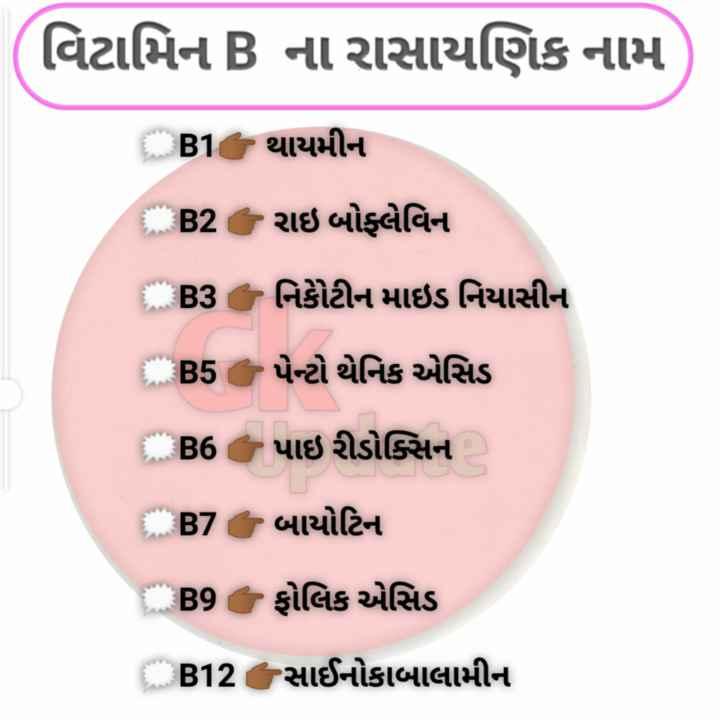 📋જનરલ નોલેજ - ( વિટામિન B ના રાસાયણિક નામો B1G થાયમીન B20 રાઇ બોફ્લેવિન B3 નિકોટીન માઇડ નિયાસીન B5C પેન્ટો થેનિક એસિડ B6C પાઇ રીડોક્સિન 8 B7 બાયોટિન LB9G ફોલિક એસિડ B12 સાઈનોકાબાલામીન - ShareChat