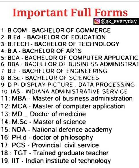 📋જનરલ નોલેજ - Important Full Forms @ gk _ everyday 1 : B . COM - BACHELOR OF COMMERCE 2 B . Ed . BACHELOR OF EDUCATION 3 : B . TECH - BACHELOR OF TECHNOLOGY 4 : B . A - BACHELOR OF ARTS 5 : BCA - BACHELOR OF COMPUTER APPLICATIC 6 BBA BACHELOR OF BUSINESS ADMINISTRAI 7 B . E BACHELOR OF ENGINEERING 8 B . Sc - BACHELOR OF SCIENCES 9 DP . DISPLAY PICTURE DATA PROCESSING 10 IAS INDIANA ADMINISTRATIVE SERVICE 11 : MBA - Master of business administration 12 : MCA - Master of computer application 13 : MD _ Doctor of medicine 14 : M . SC - Master of science 15 : NDA - National defence academy 16 : PH . D . doctor of philosophy 17 : PCS - Provincial civil service 18 : TGT - Trained graduate teacher 19 : IIT - Indian institute of technology - ShareChat