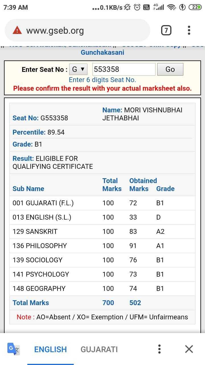📰 ધો.12 આર્ટસ & કોમર્સના પરિણામ - 7 : 39 AM . . . 0 . 1KB / s 48 @ @ @ 22 A www . gseb . org Gunchakasani Go Enter Seat No : G 553358 Enter 6 digits Seat No . Please confirm the result with your actual marksheet also . Name : MORI VISHNUBHAI JETHABHAI Seat No : G553358 Percentile : 89 . 54 Grade : B1 Result : ELIGIBLE FOR QUALIFYING CERTIFICATE Total Obtained Marks Marks Grade Sub Name 001 GUJARATI ( F . L . ) 013 ENGLISH ( S . L . ) B1 D A2 129 SANSKRIT 100 100 100 100 100 100 72 33 83 91 76 73 136 PHILOSOPHY A1 139 SOCIOLOGY B1 B1 141 PSYCHOLOGY 148 GEOGRAPHY 100 74 B1 Total Marks 700 502 Note : AO = Absent / X0 = Exemption / UFM = Unfairmeans ENGLISH ENGLISH GUJARATI GUJARATI : x - ShareChat