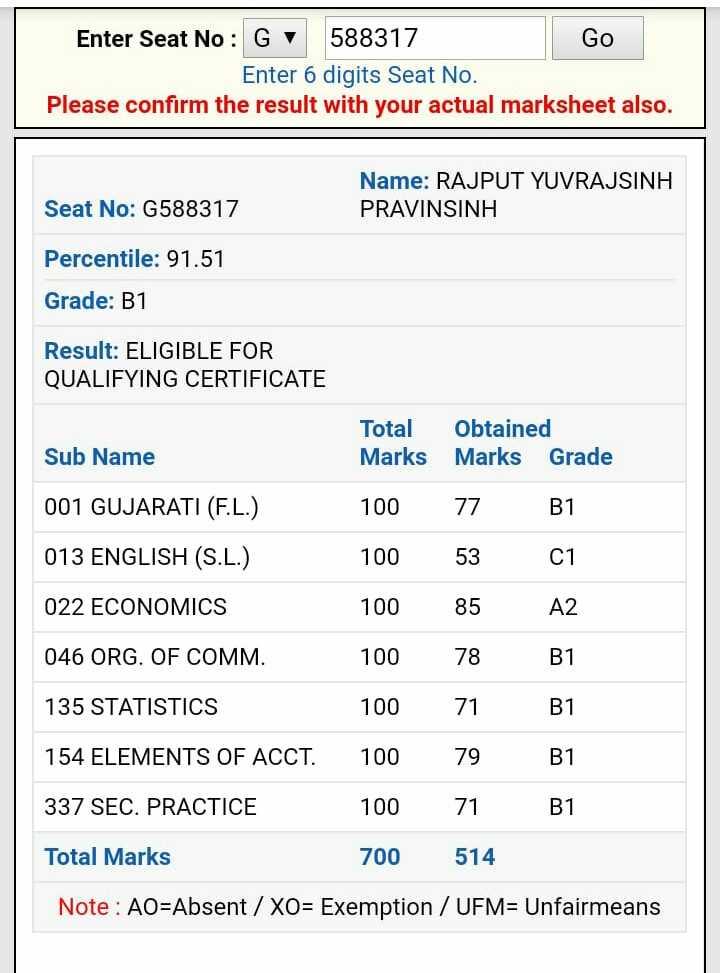 📰 ધો.12 આર્ટસ & કોમર્સના પરિણામ - Enter Seat No : G 588317 Go Enter 6 digits Seat No . Please confirm the result with your actual marksheet also . Seat No : G588317 Name : RAJPUT YUVRAJSINH PRAVINSINH Percentile : 91 . 51 Grade : B1 Result : ELIGIBLE FOR QUALIFYING CERTIFICATE Total Obtained Marks Marks Grade Sub Name 001 GUJARATI ( F . L . ) 013 ENGLISH ( S . L . ) 100 100 77 53 B1 01 022 ECONOMICS 100 85 A2 046 ORG . OF COMM . 100 78 B1 100 71 B1 135 STATISTICS 154 ELEMENTS OF ACCT . 337 SEC . PRACTICE 100 79 10071 700 514 B1 B1 Total Marks Note : AO = Absent / XO = Exemption / UFM = Unfairmeans - ShareChat