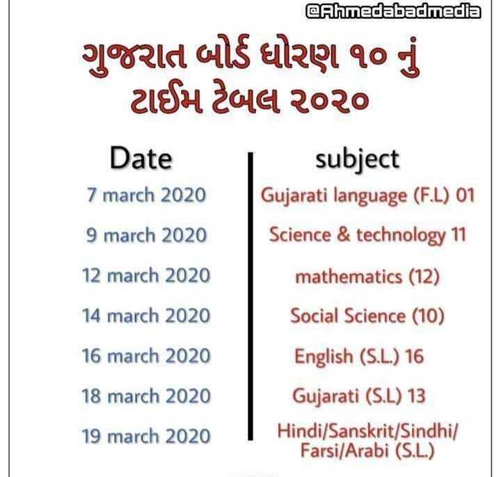 😜 પતિ-પત્ની જોક્સ - @ Ahmedabadmedia ગુજરાત બોર્ડ ધોરણ ૧૦નું ટાઈમ ટેબલ ૨૦૨૦ Date subject 7 march 2020 Gujarati language ( F . L ) 01 9 march 2020 Science & technology 11 12 march 2020 mathematics ( 12 ) 14 march 2020 Social Science ( 10 ) 16 march 2020 English ( S . L . ) 16 18 march 2020 Gujarati ( S . L ) 13 19 march 2020 Hindi / Sanskrit / Sindhi / Farsi / Arabi ( S . L . ) - ShareChat