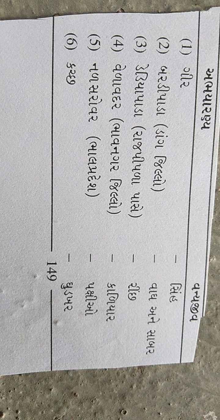 📝પરીક્ષાની તૈયારીના વિડિઓ - વન્યજીવ     સિંહ   વાઘ અને સાબર અભયારણ્ય ( 1 ) ગીર ( 2 ) બરડીપાડા ( ડાંગ જિલ્લો ) ( 3 ) ડેડિયાપાડા ( રાજપીપળા પાસે ) ( 4 ) વેળાવદર ( ભાવનગર જિલ્લો ) ( 5 ) નળ સરોવર ( ભાલપ્રદેશ ) ( 6 ) કચ્છ   રીંછ     કાળિયાર પક્ષીઓ ઘુડખર 149 - ShareChat