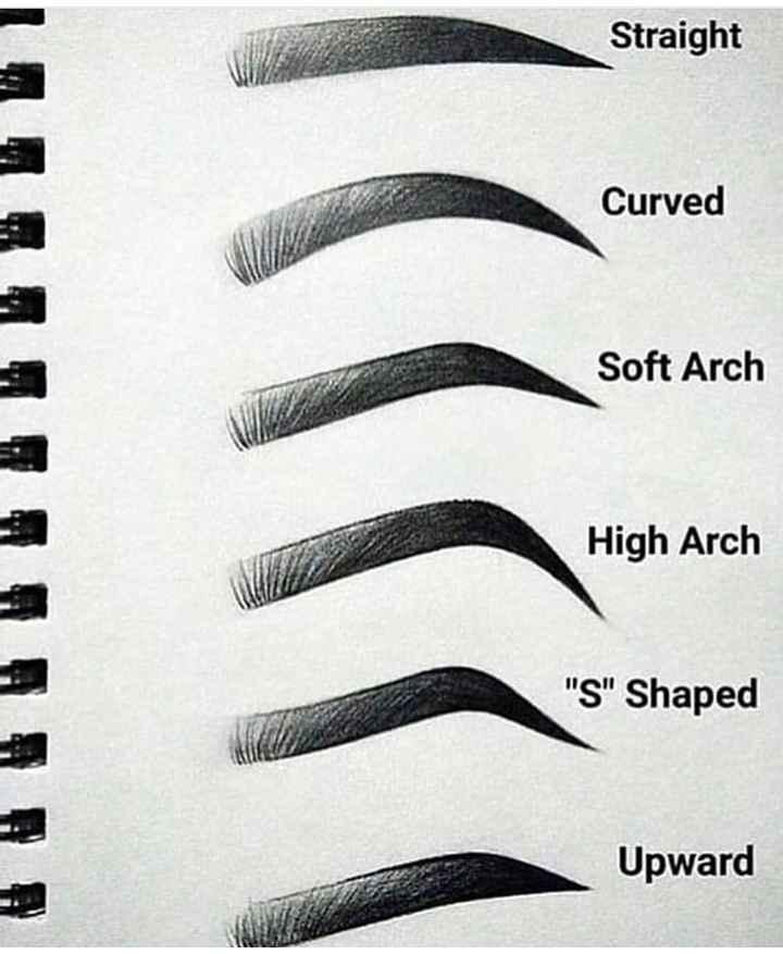🤵 ફેશન 👰 - Straight Curved Soft Arch High Arch S Shaped Upward - ShareChat
