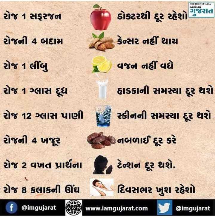 🤵 ફેશન 👰 - THIETENIENORINTHA ખાઈમ રોજ 1 સફરજના ડોકટરથી દૂર રહેશો ગુજરાત રોજની 4 બદામ કેન્સર નહીં થાય રોજ 1 લીંબુ વજન નહીં વધે રોજ 1 ગ્લાસ દૂધ હાડકાની સમસ્યા દૂર થશે રોજ 12 ગ્લાસ પાણી છે તે સ્કીનની સમસ્યા દૂર થશે રોજની 4 ખજૂર હનબળાઈ દૂર કરે રોજ 2 વખત પ્રાર્થના ટેન્શન દૂર થશે . - રોજ 8 કલાકની ઊંઘ દિવસભર ખુશ રહેશો @ imgujarat www . iamgujarat . com @ imgujarat - ShareChat