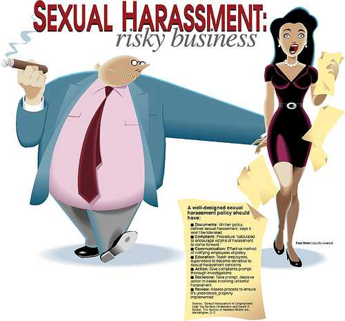 👸 યૌન શોષણ સામે લડાઈ - L HARASSMENT : risky business A well - denigned sexual haracement policy should havo : Docum : WIP a complaint Proco l o Communication Fact Location or - ShareChat
