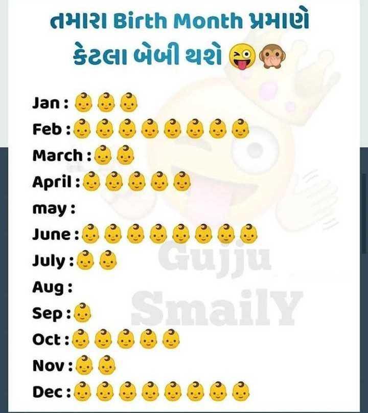 🤣 રમુજી ફોટો - તમારા BirthMonth પ્રમાણે કેટલા બેબી થશે : Janઃ ? ? ? Feb : ? ? . March : April : may : June : ? ? ? ? ? ? ? ? July : Aug : sep : ? Oct 2 . ? ? ? Nov : 0 Dec : ? ? ? ? ? ? ? - ShareChat